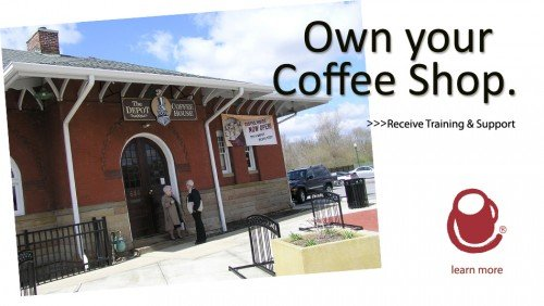 Open a Coffee Shop 11000 x 500 1